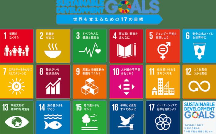 世界を変えるための17の目標。2030年に向けて世界が合意した「持続可能な開発目標」です